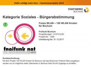 ff-im-Sponsoringbericht-Buergerprojekte-2015