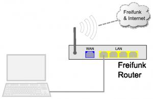 net-setup-ffonly